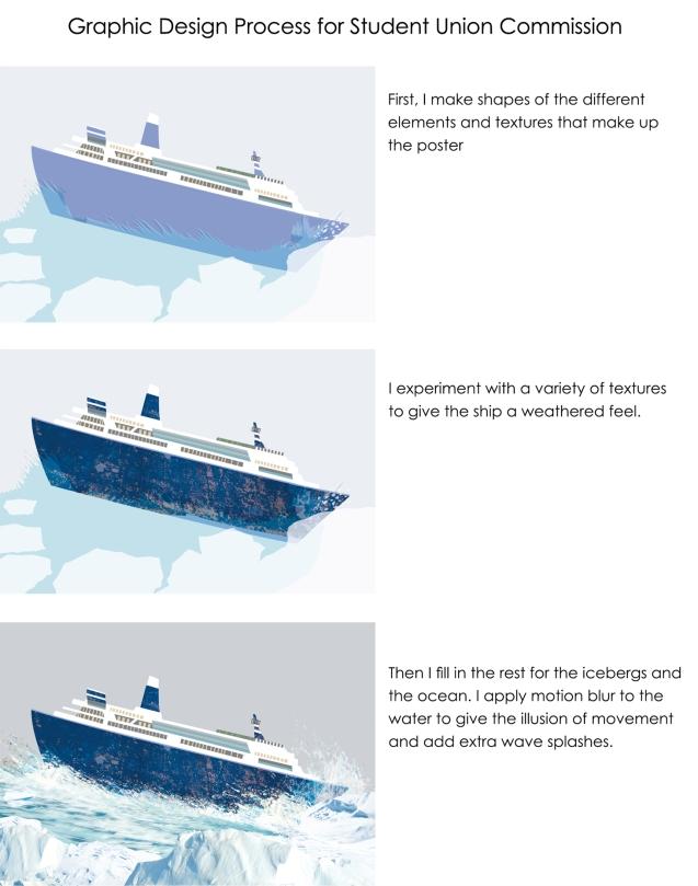 process-1-boat-texture
